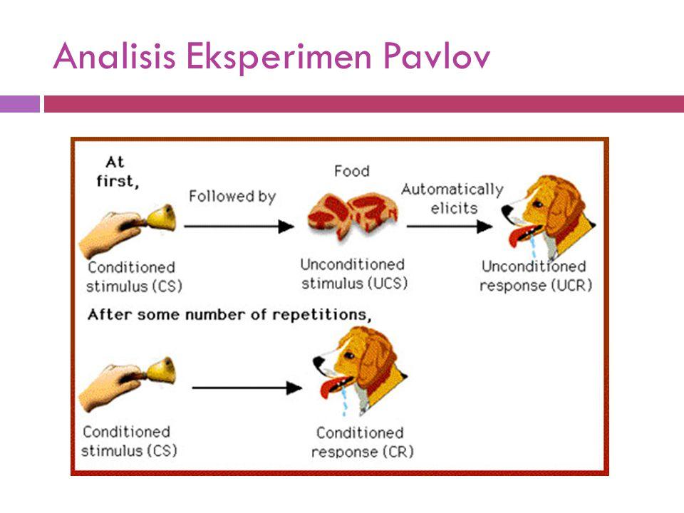 Analisis Eksperimen Pavlov