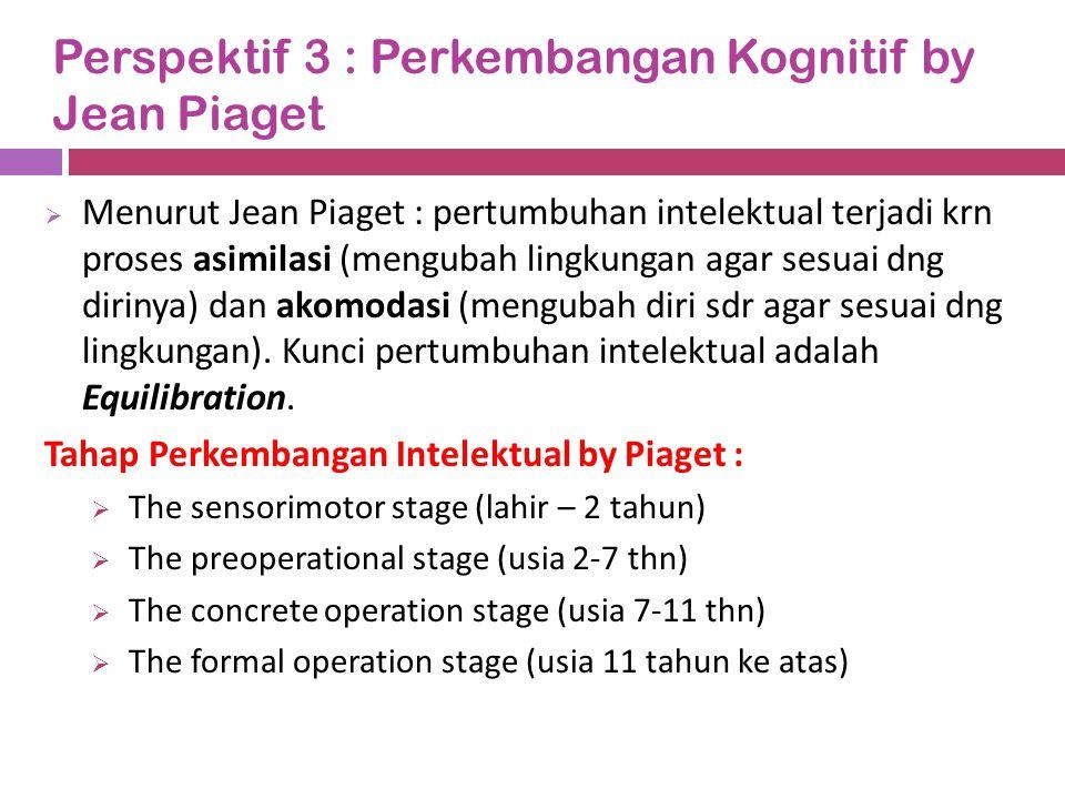 Perspektif 3 : Perkembangan Kognitif by Jean Piaget