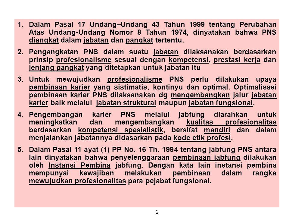 Dalam Pasal 17 Undang–Undang 43 Tahun 1999 tentang Perubahan Atas Undang-Undang Nomor 8 Tahun 1974, dinyatakan bahwa PNS diangkat dalam jabatan dan pangkat tertentu.