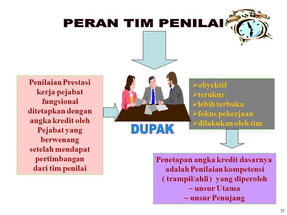 PERAN TIM PENILAI DUPAK Penilaian Prestasi kerja pejabat fungsional