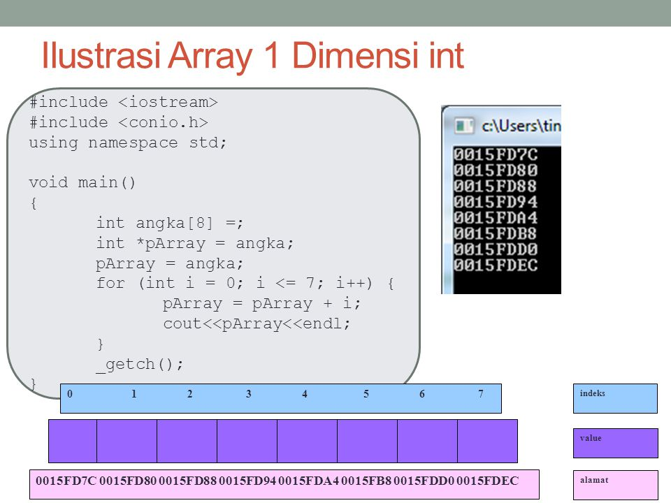 Ilustrasi Array 1 Dimensi int