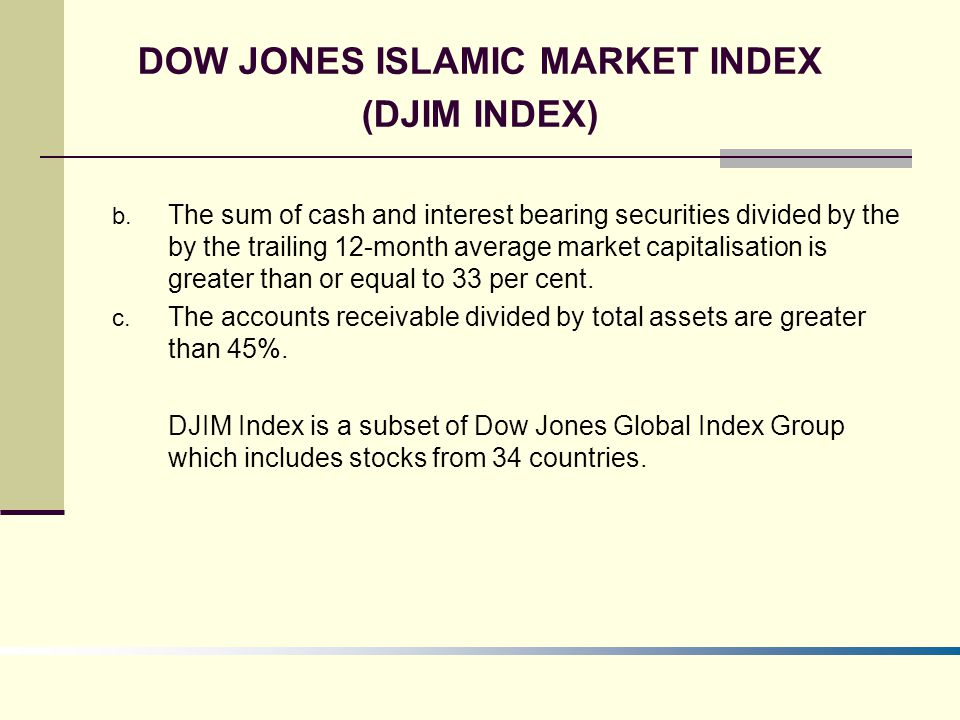 DOW JONES ISLAMIC MARKET INDEX (DJIM INDEX)
