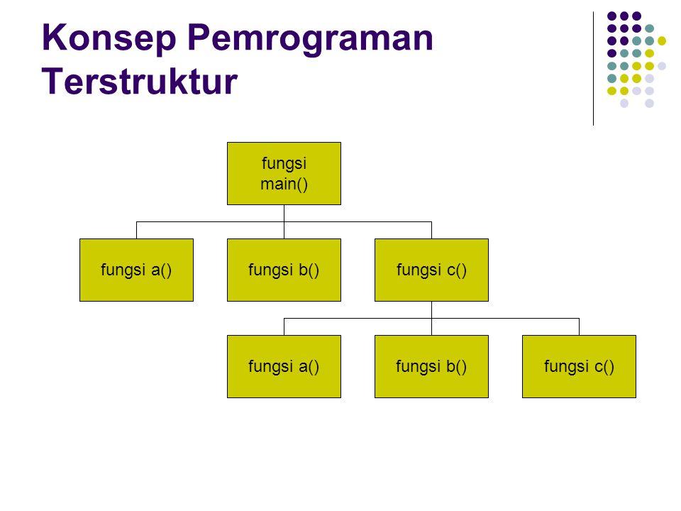 Konsep Pemrograman Terstruktur