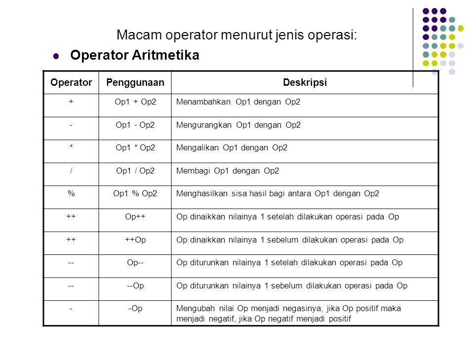 Macam operator menurut jenis operasi: