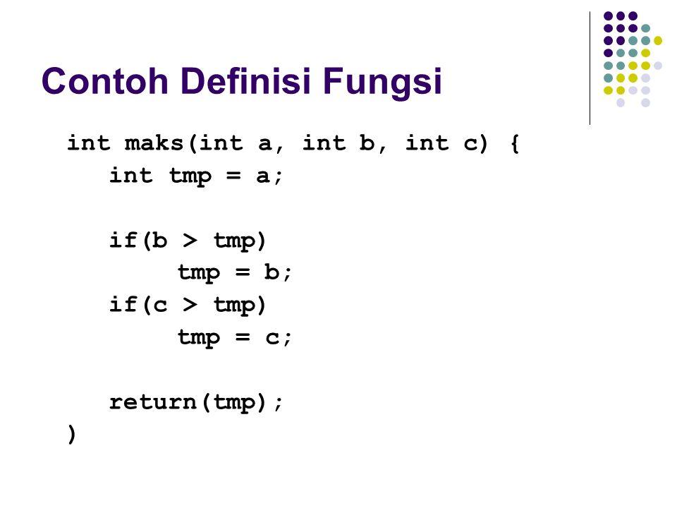 Contoh Definisi Fungsi