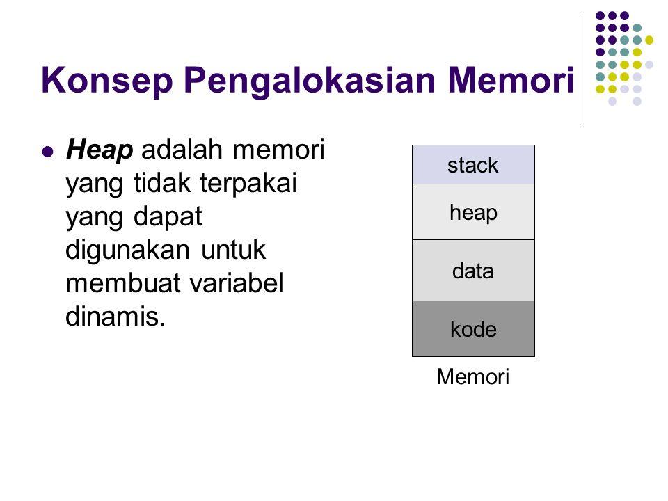 Konsep Pengalokasian Memori