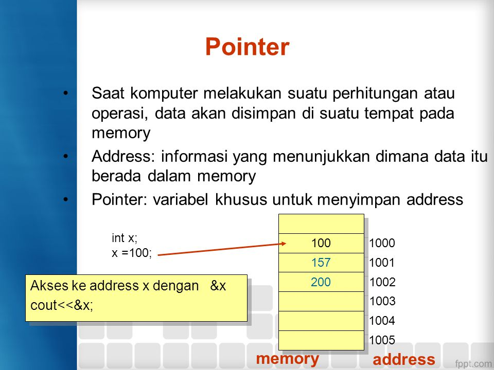 Pointer Saat komputer melakukan suatu perhitungan atau operasi, data akan disimpan di suatu tempat pada memory.