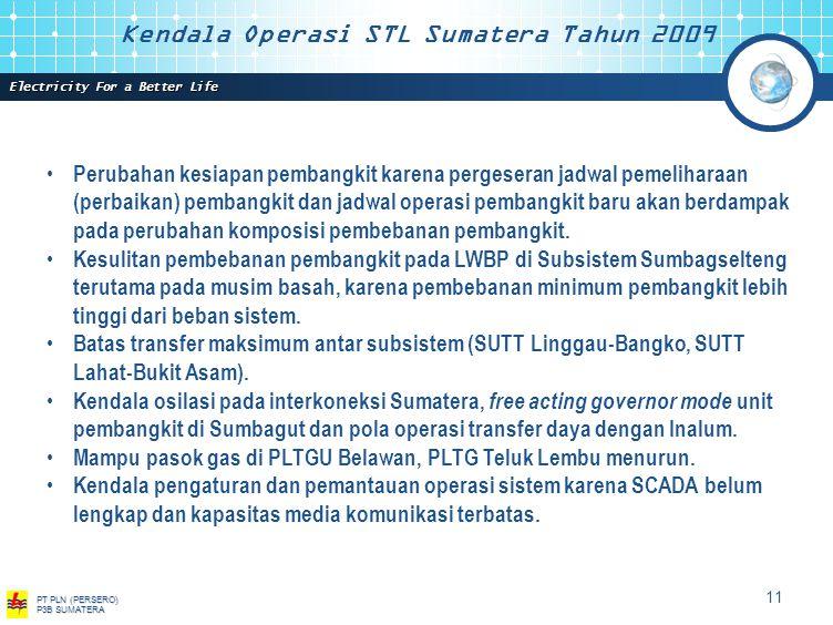 Kendala Operasi STL Sumatera Tahun 2009