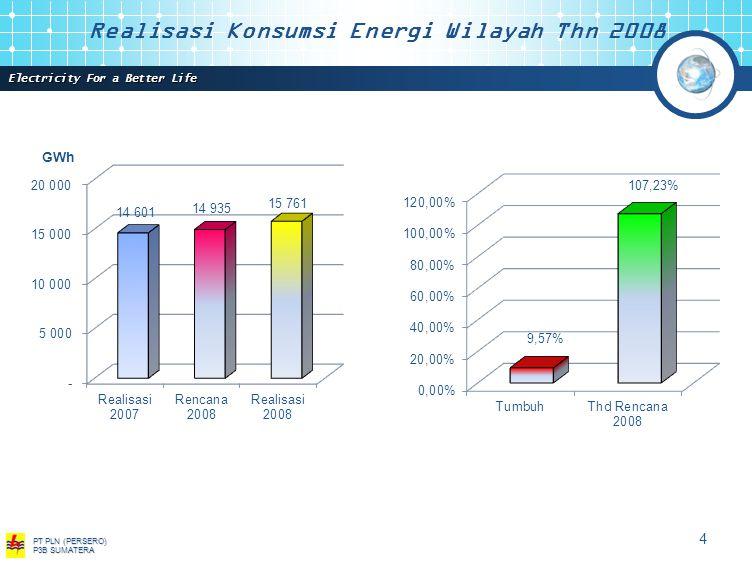 Realisasi Konsumsi Energi Wilayah Thn 2008