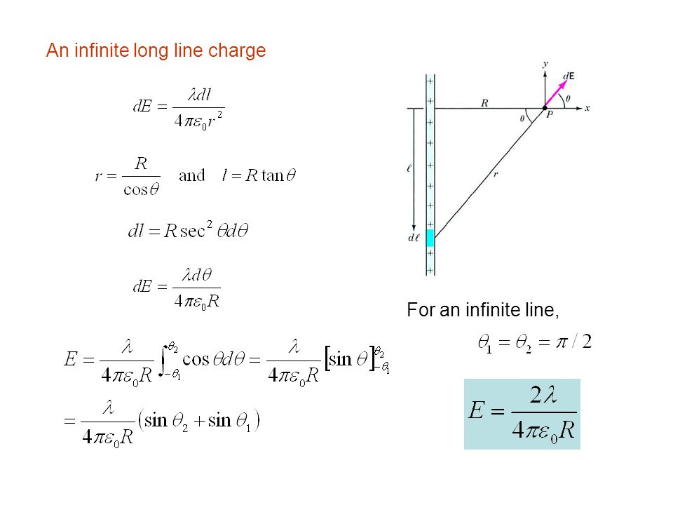 An infinite long line charge