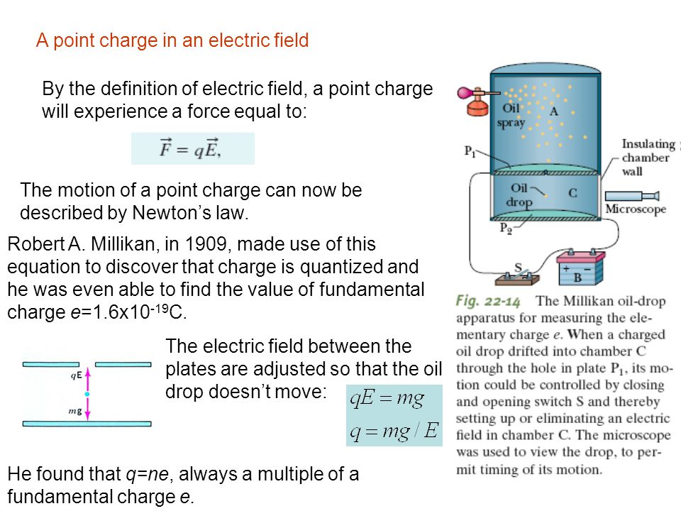 A point charge in an electric field