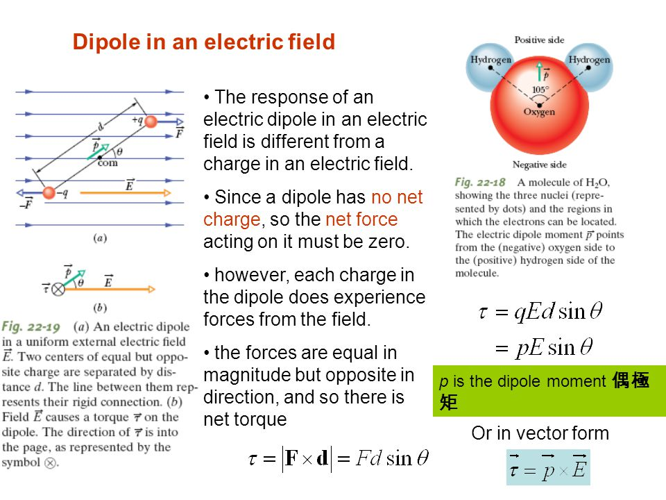 Dipole in an electric field