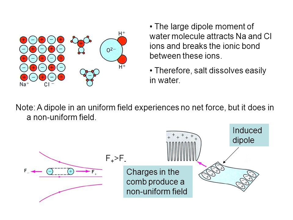 The large dipole moment of water molecule attracts Na and Cl ions and breaks the ionic bond between these ions.