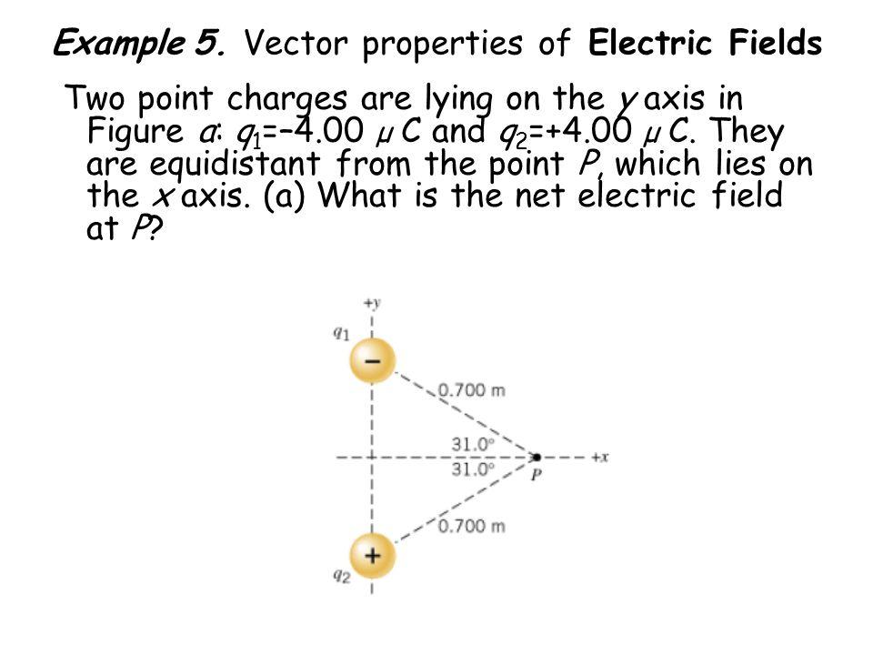 Example 5. Vector properties of Electric Fields