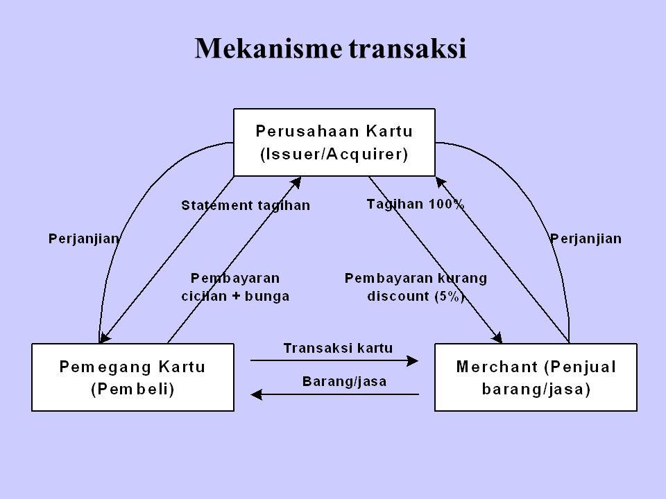 Mekanisme transaksi