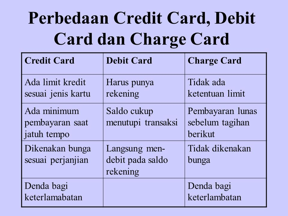Perbedaan Credit Card, Debit Card dan Charge Card