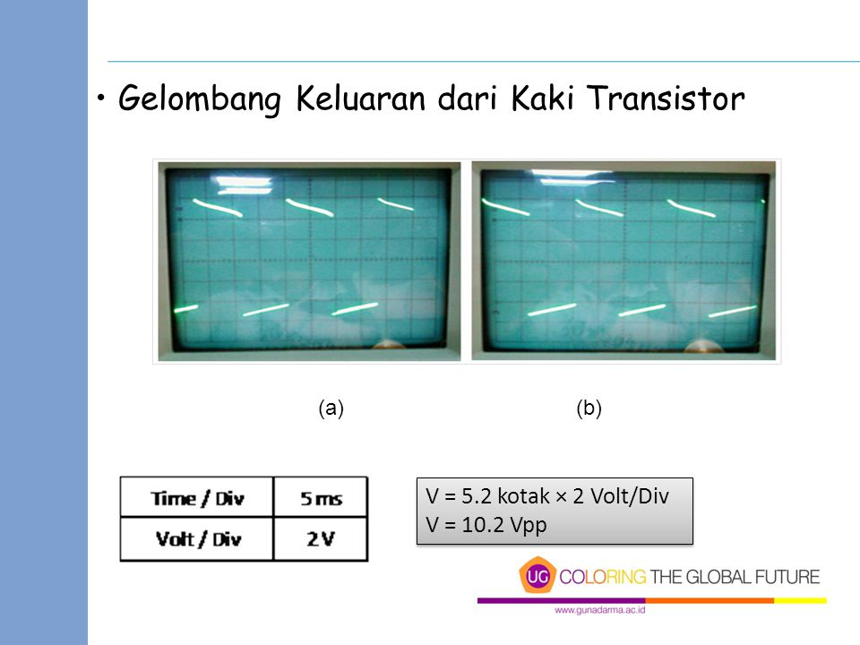 Gelombang Keluaran dari Kaki Transistor