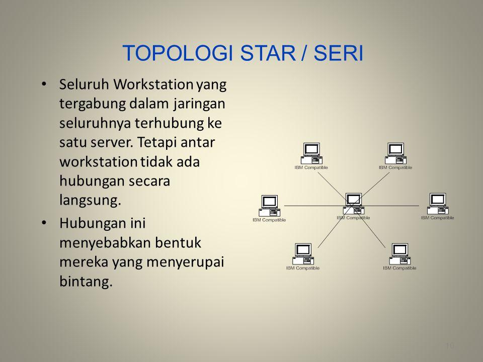 TOPOLOGI STAR / SERI