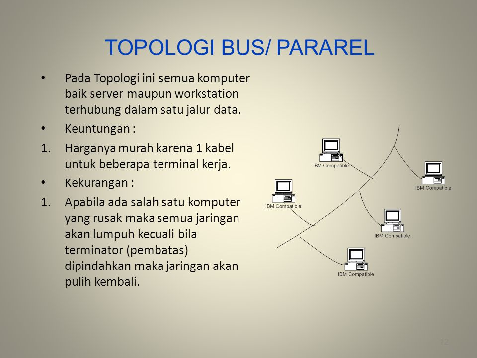 TOPOLOGI BUS/ PARAREL Pada Topologi ini semua komputer baik server maupun workstation terhubung dalam satu jalur data.