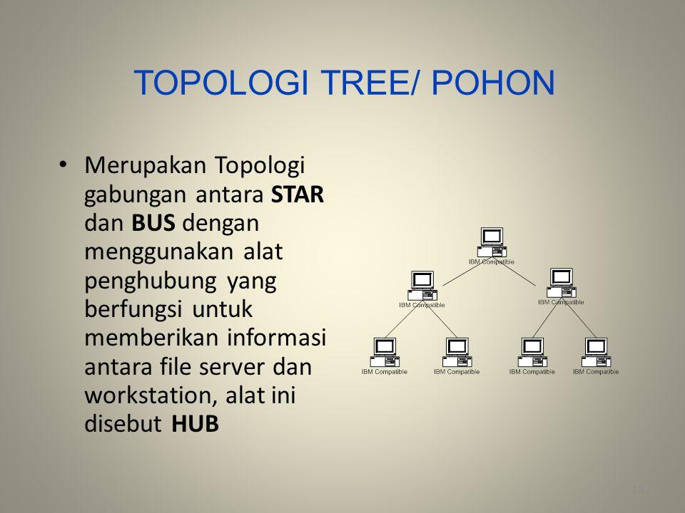 TOPOLOGI TREE/ POHON