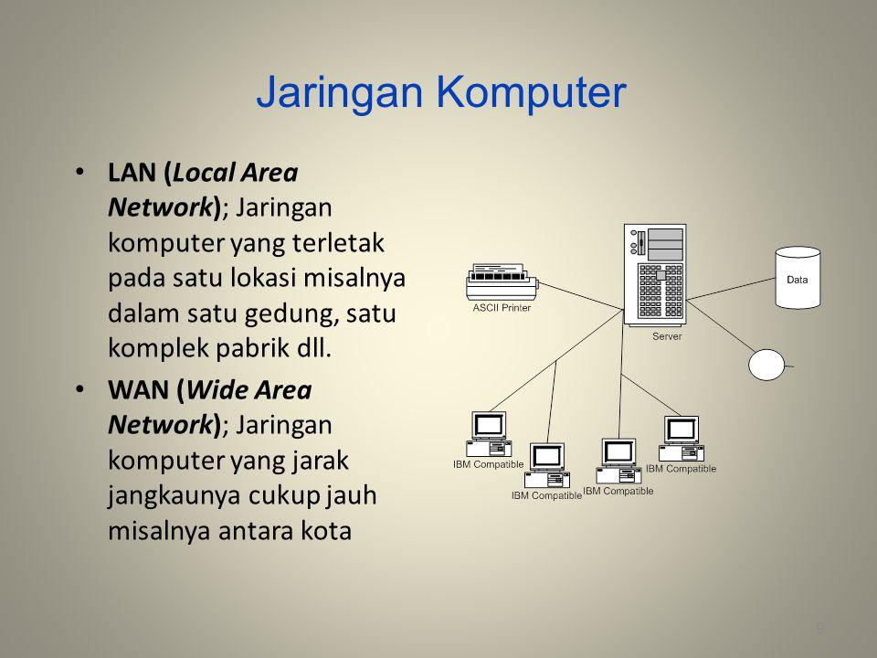 Jaringan Komputer LAN (Local Area Network); Jaringan komputer yang terletak pada satu lokasi misalnya dalam satu gedung, satu komplek pabrik dll.