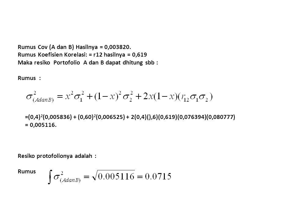 Rumus Cov (A dan B) Hasilnya = 0,003820.