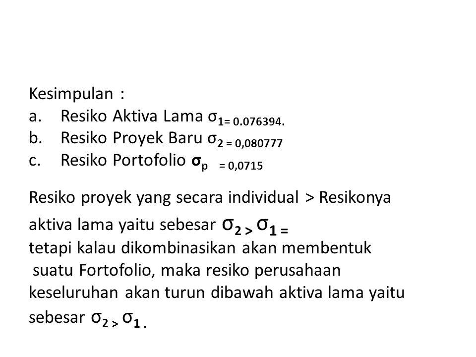 Kesimpulan : a. Resiko Aktiva Lama σ1= 0.076394. Resiko Proyek Baru σ2 = 0,080777. Resiko Portofolio σp = 0,0715.