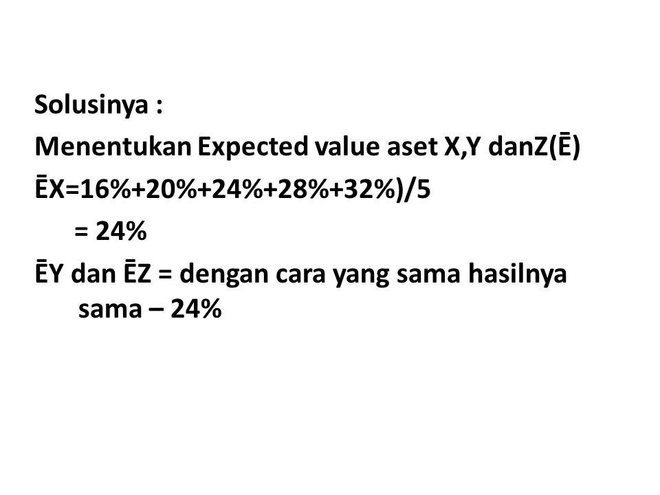 Solusinya : Menentukan Expected value aset X,Y danZ(Ē) ĒX=16%+20%+24%+28%+32%)/5 = 24% ĒY dan ĒZ = dengan cara yang sama hasilnya sama – 24%