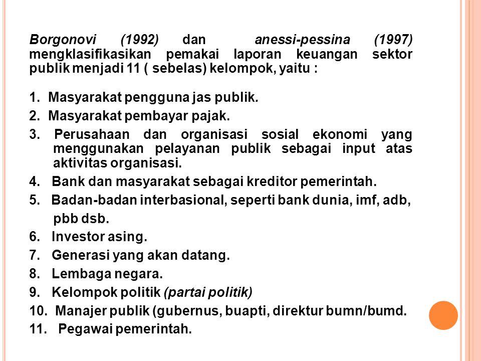 Borgonovi (1992) dan anessi-pessina (1997) mengklasifikasikan pemakai laporan keuangan sektor publik menjadi 11 ( sebelas) kelompok, yaitu :