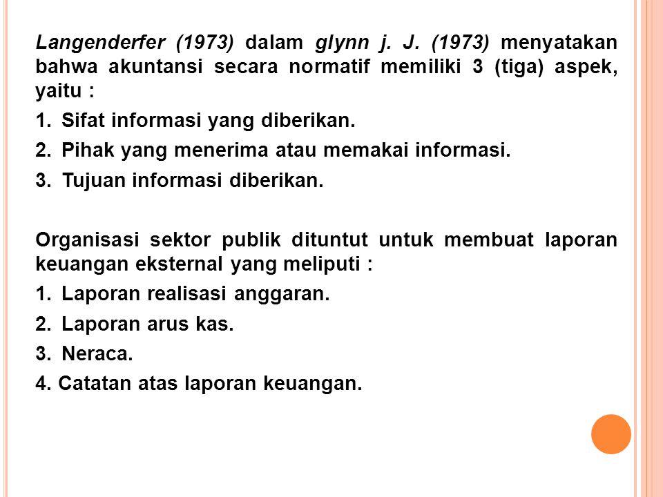 Langenderfer (1973) dalam glynn j. J