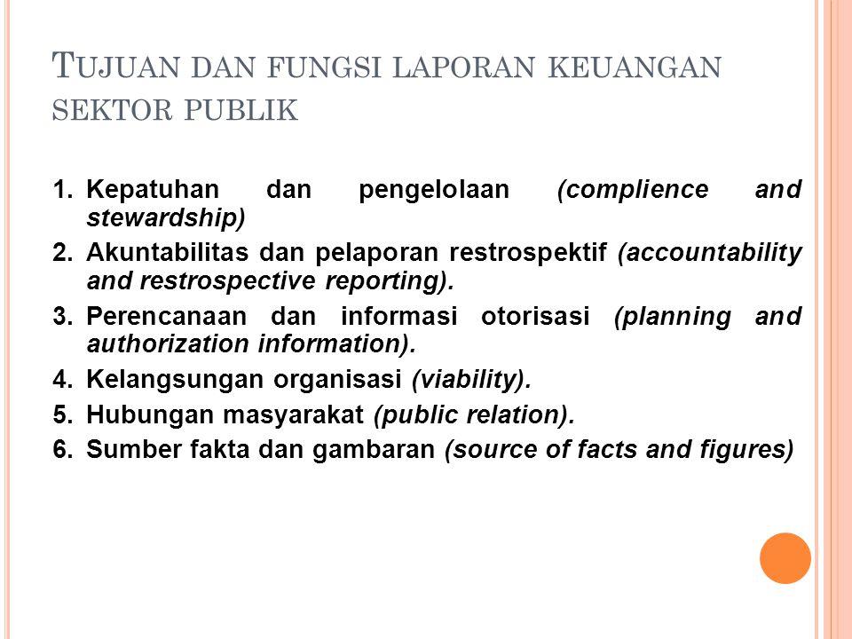 Tujuan dan fungsi laporan keuangan sektor publik