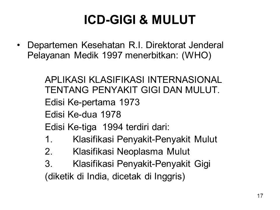 ICD-GIGI & MULUT Departemen Kesehatan R.I. Direktorat Jenderal Pelayanan Medik 1997 menerbitkan: (WHO)