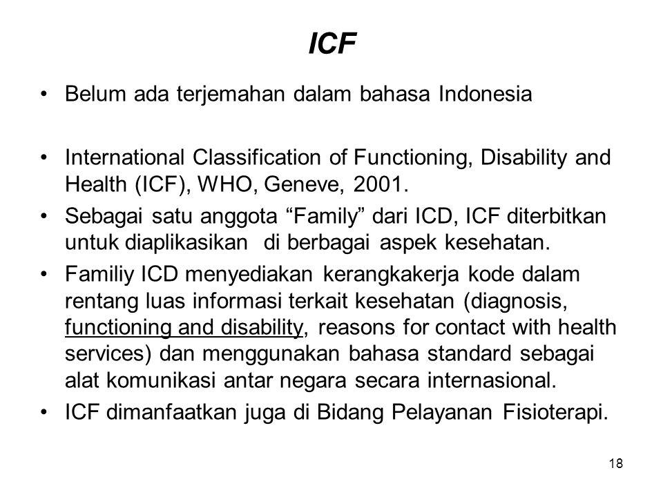 ICF Belum ada terjemahan dalam bahasa Indonesia