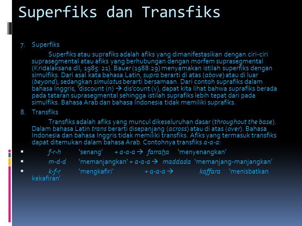 Superfiks dan Transfiks