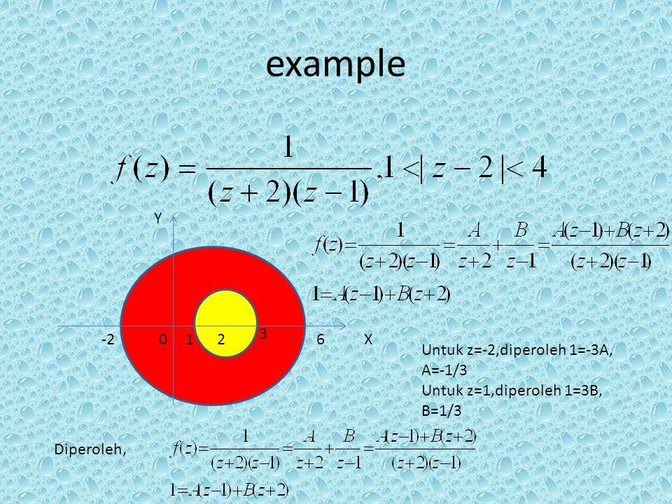 example Y 3 -2 1 2 6 X Untuk z=-2,diperoleh 1=-3A, A=-1/3