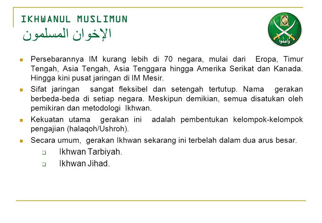 IKHWANUL MUSLIMUN الإخوان المسلمون
