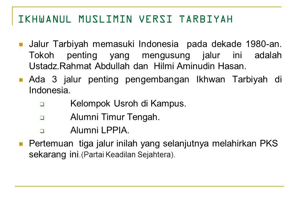 IKHWANUL MUSLIMIN VERSI TARBIYAH