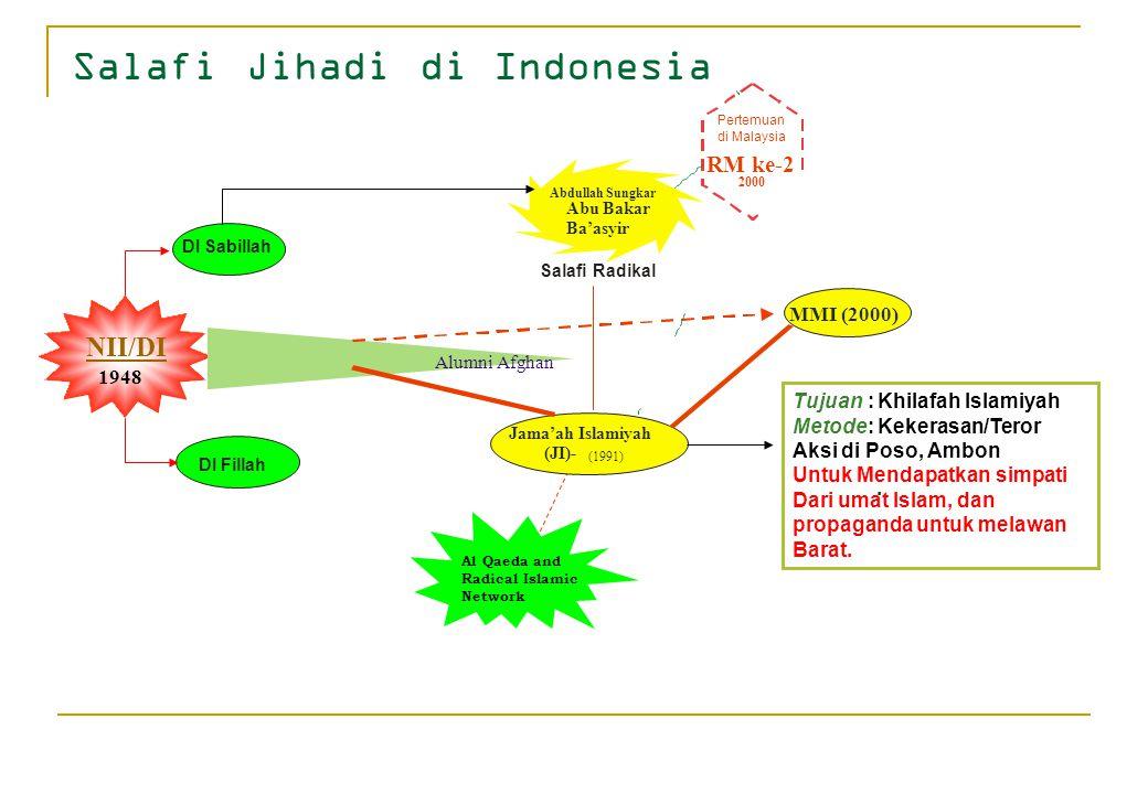Salafi Jihadi di Indonesia