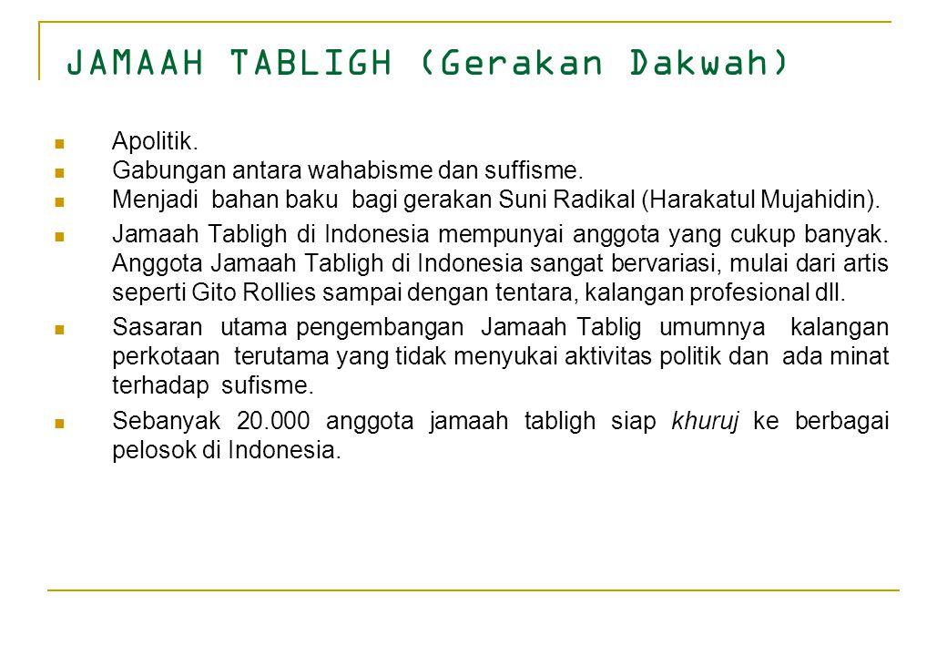 JAMAAH TABLIGH (Gerakan Dakwah)