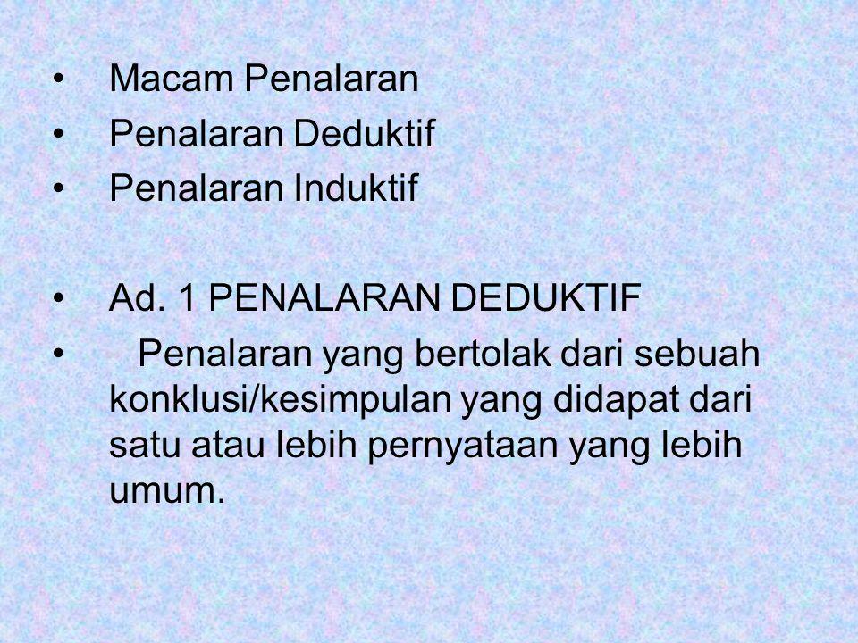 Macam Penalaran Penalaran Deduktif. Penalaran Induktif. Ad. 1 PENALARAN DEDUKTIF.