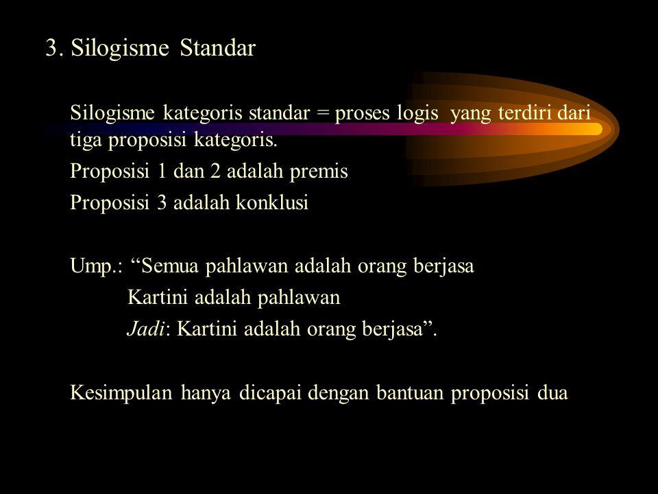 3. Silogisme Standar Silogisme kategoris standar = proses logis yang terdiri dari tiga proposisi kategoris.