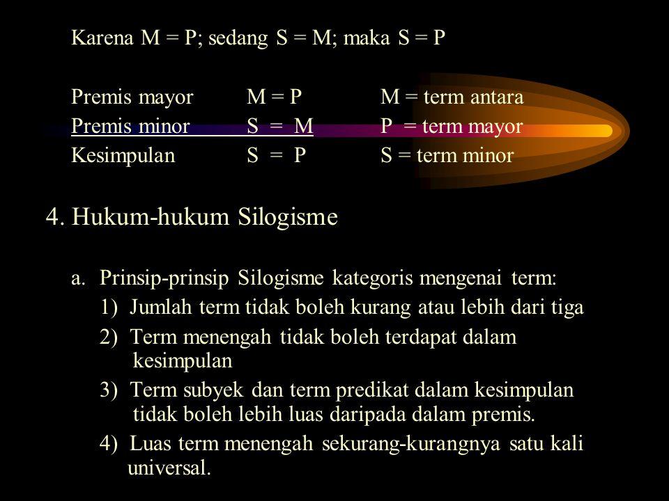 4. Hukum-hukum Silogisme