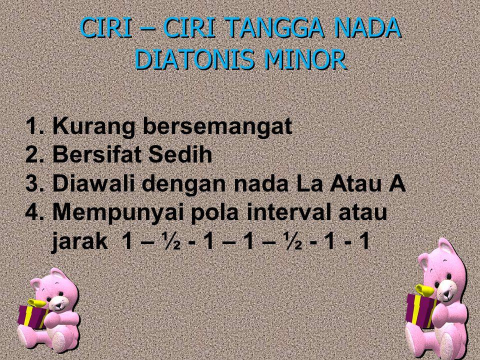 CIRI – CIRI TANGGA NADA DIATONIS MINOR
