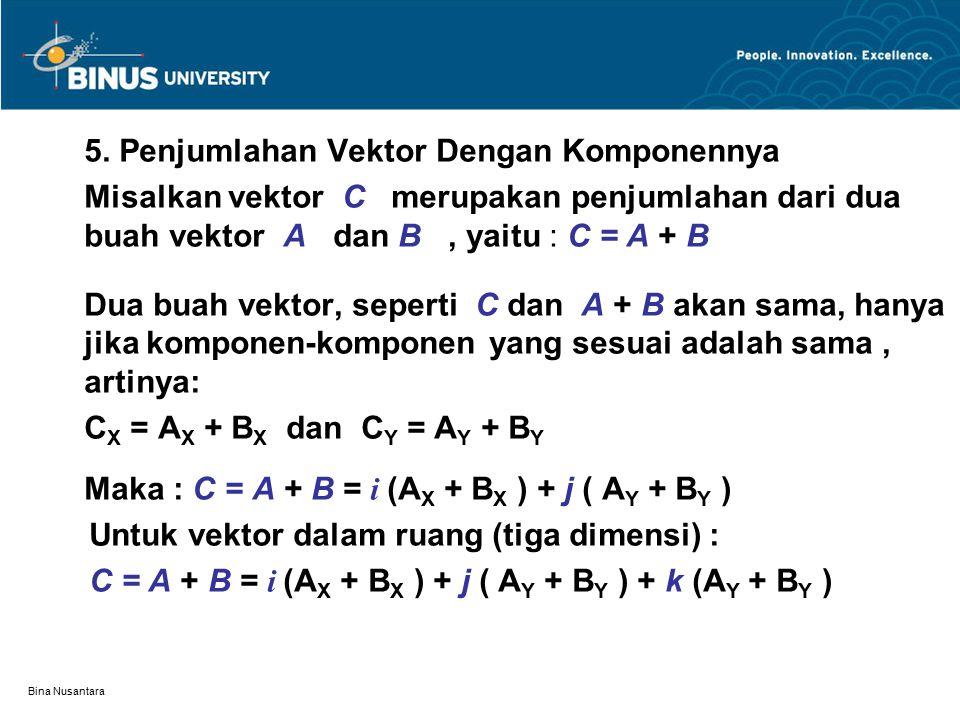 5. Penjumlahan Vektor Dengan Komponennya