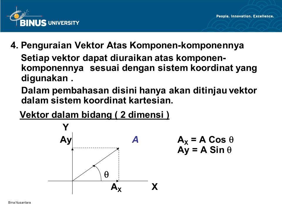 Vektor dalam bidang ( 2 dimensi )