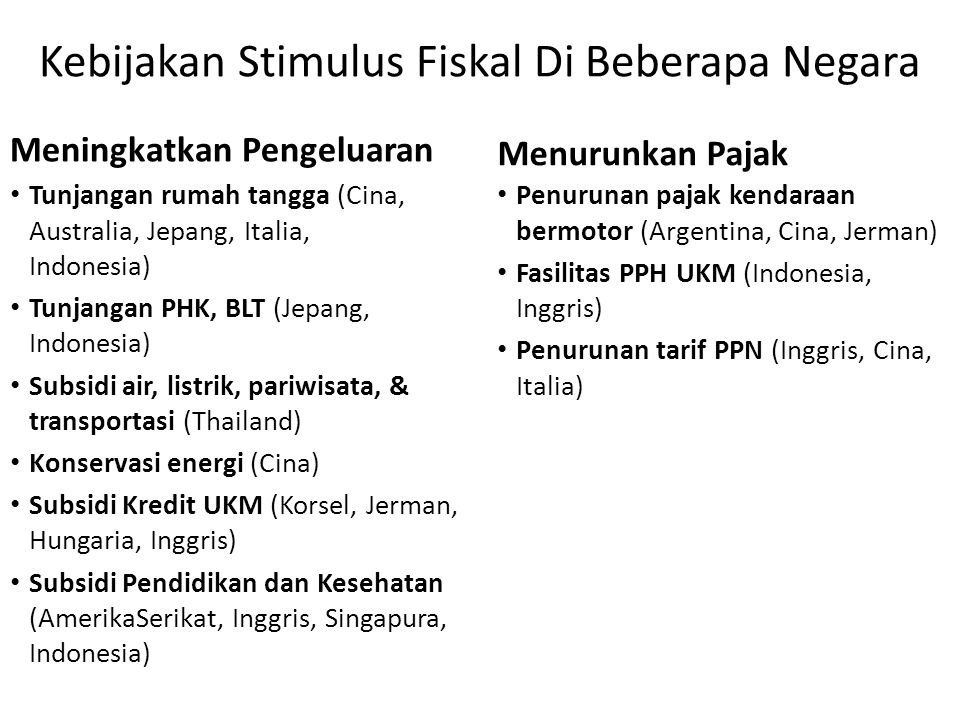 Kebijakan Stimulus Fiskal Di Beberapa Negara