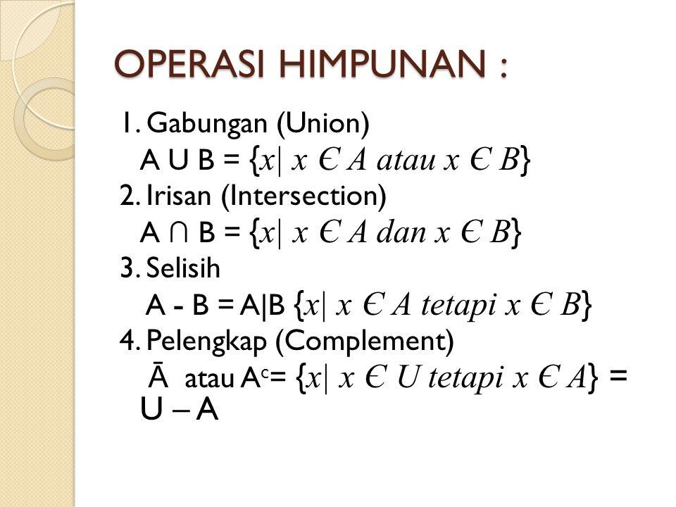 OPERASI HIMPUNAN :