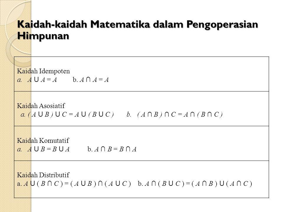Kaidah-kaidah Matematika dalam Pengoperasian Himpunan