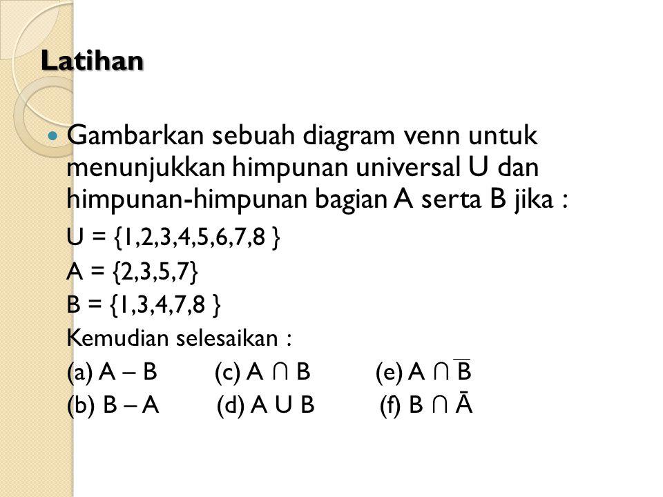 Latihan Gambarkan sebuah diagram venn untuk menunjukkan himpunan universal U dan himpunan-himpunan bagian A serta B jika :