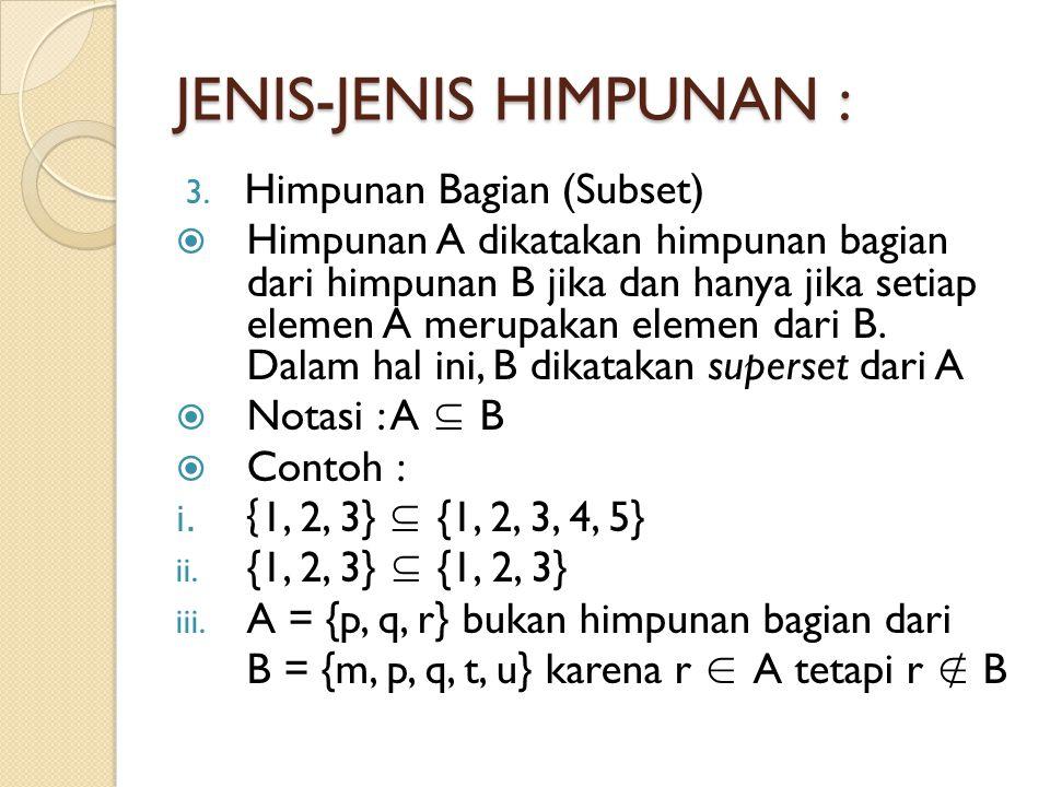 JENIS-JENIS HIMPUNAN :